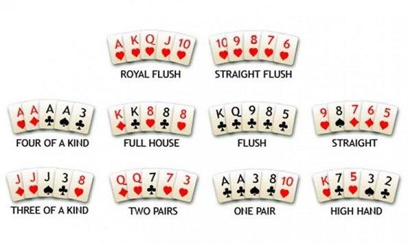 cach-choi-poker